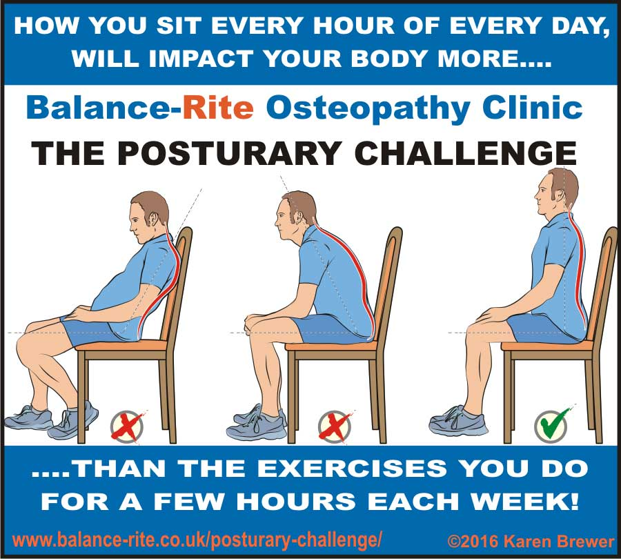 The Posturary Challenge at Balance-Rite Osteopathy Clinic